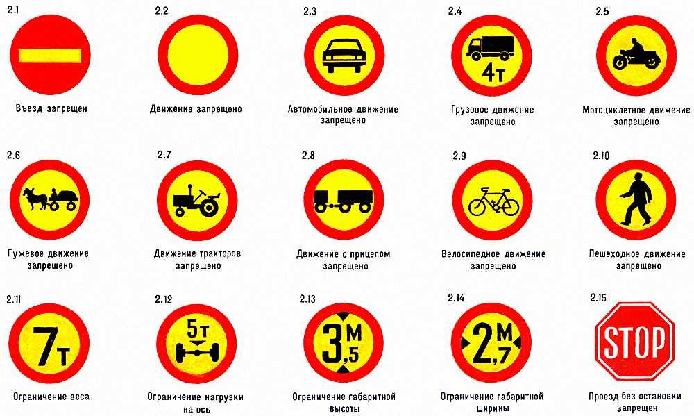Дорожные знаки значение с картинками