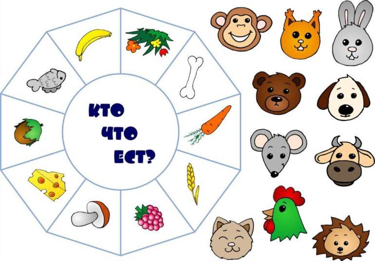 Дидактическая игра «Что едят животные»