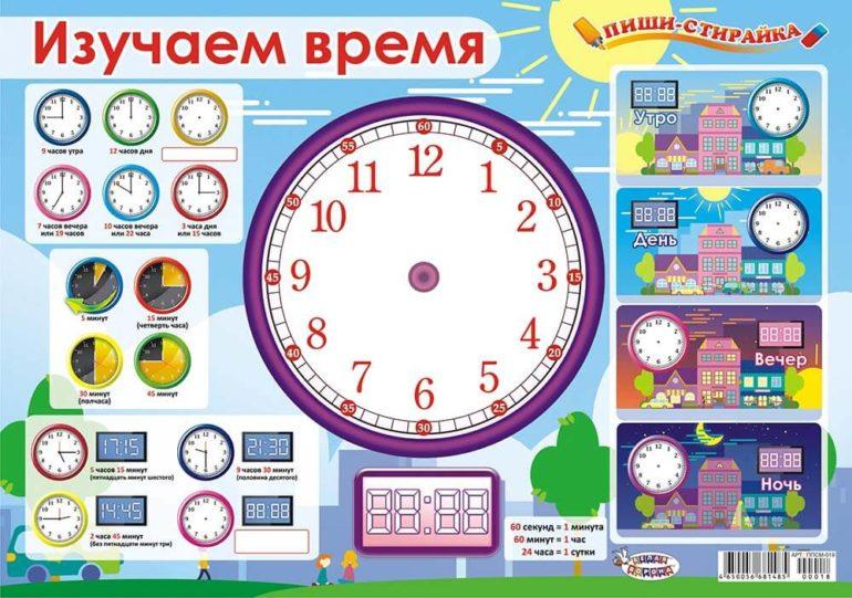 Изучаем время
