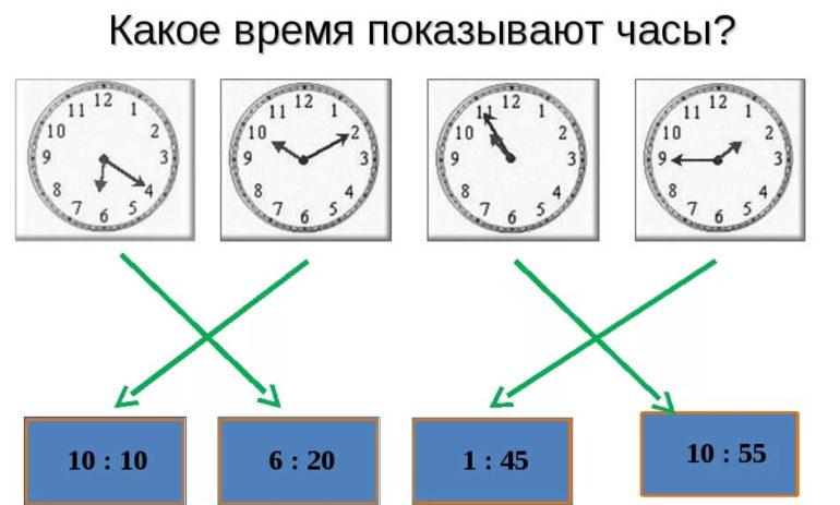 Какое время показывают часы