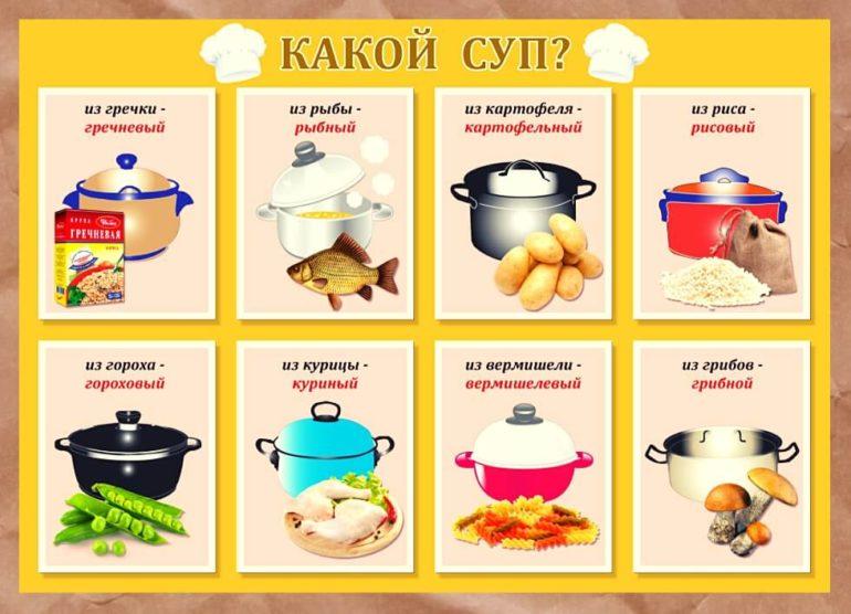 Какой суп?